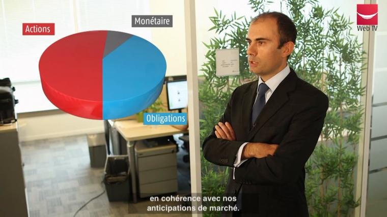 Web TV Humanis Gestion d'Actifs - septembre 2014